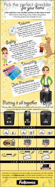 Fellowes Buy Right Infographic