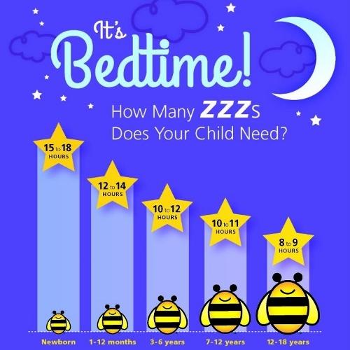 Zarbee's Naturals Sleep, Bedtime Hours