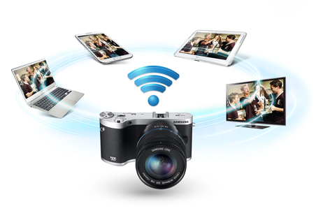 Samsung NX300 20.3MP SMART Camera Wi-Fi