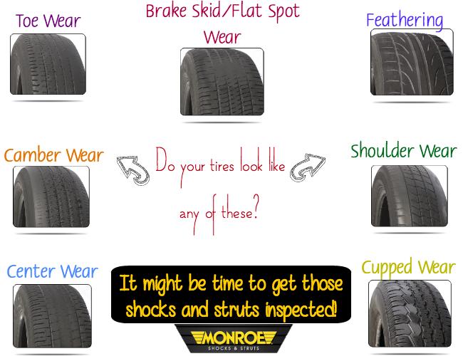 monroe tire wear photos