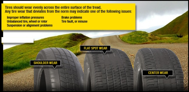 types of tire wear