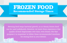 how long-is-food-safe-in-freezer
