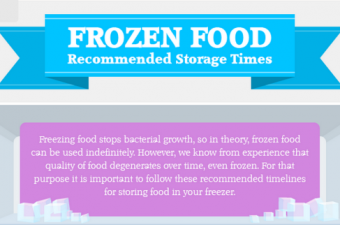 Frozen Food Safety: How long is food in the freezer safe to eat?