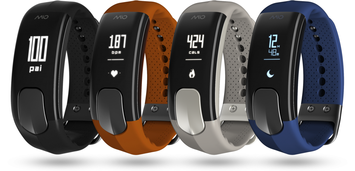 Track Your Health the Smart Way with Mio SLICE