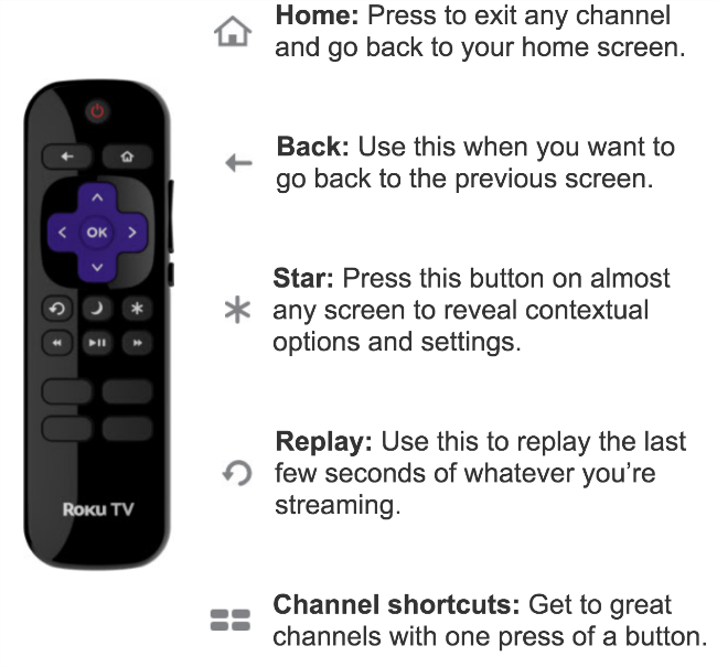 how to use the roku tv remote